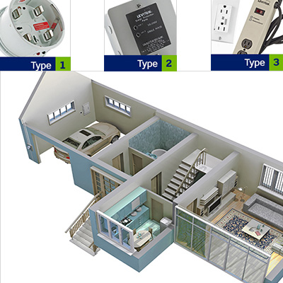 whole home surge protection montreal